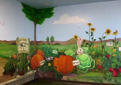 Playroom Murals